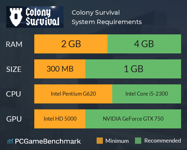 Colony Survival System Requirements PC Graph - Can I Run Colony Survival