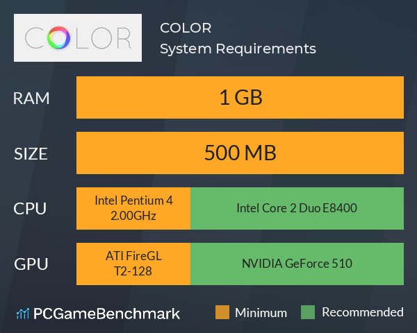 COLOR System Requirements PC Graph - Can I Run COLOR