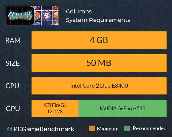 Columns System Requirements PC Graph - Can I Run Columns