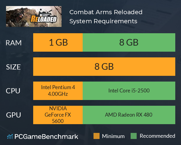 Combat Arms: Reloaded System Requirements PC Graph - Can I Run Combat Arms: Reloaded