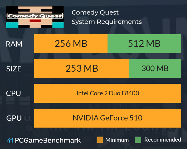 Comedy Quest System Requirements PC Graph - Can I Run Comedy Quest