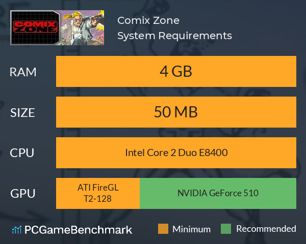 Comix Zone System Requirements PC Graph - Can I Run Comix Zone