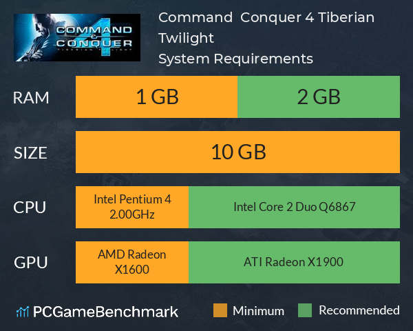 System Requirements for Command & Conquer 4: Tiberian Twilight (PC)