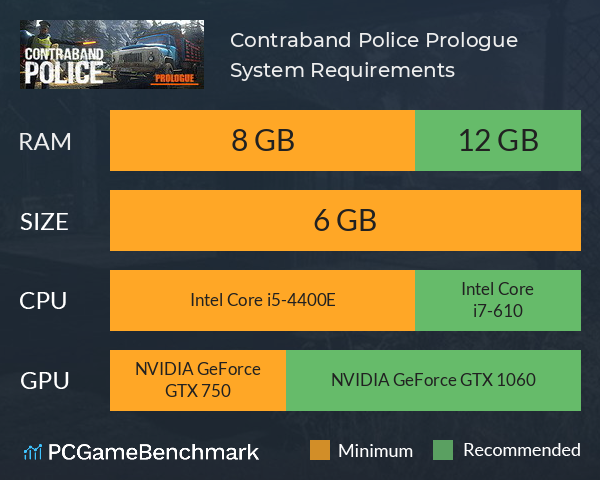 Contraband Police: Prologue System Requirements PC Graph - Can I Run Contraband Police: Prologue