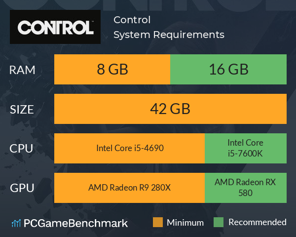 Control System Requirements PC Graph - Can I Run Control