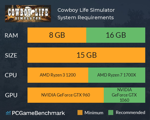 Cowboy Life Simulator System Requirements PC Graph - Can I Run Cowboy Life Simulator