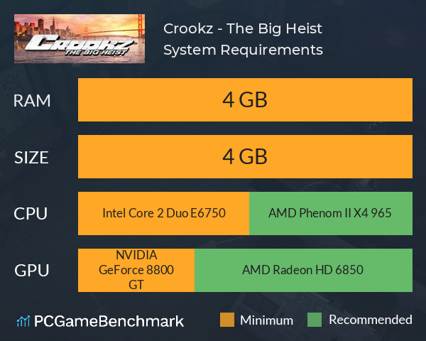 Crookz - The Big Heist System Requirements PC Graph - Can I Run Crookz - The Big Heist
