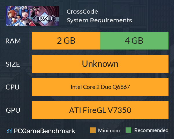 System Requirements for CrossCode (PC)