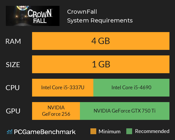 CrownFall System Requirements PC Graph - Can I Run CrownFall