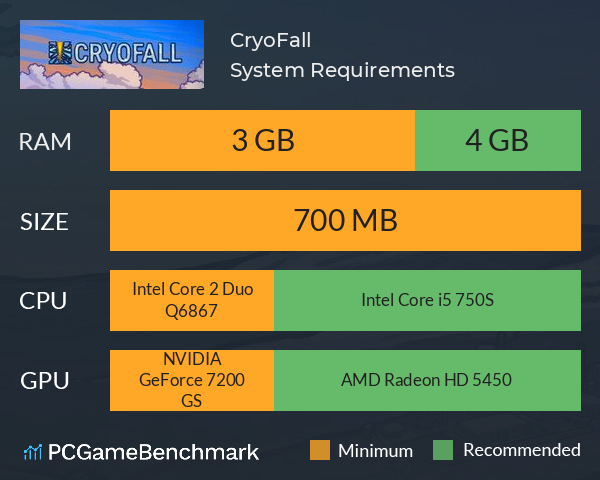 CryoFall System Requirements PC Graph - Can I Run CryoFall