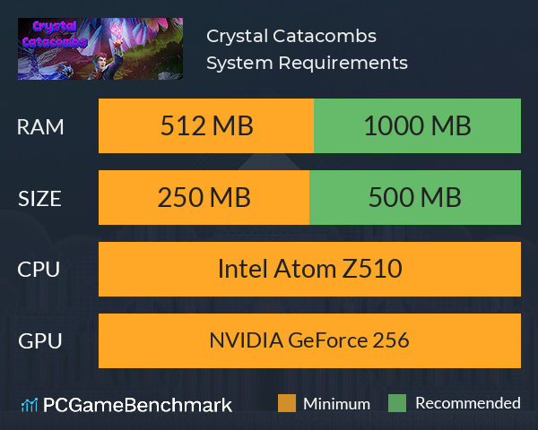Crystal Catacombs System Requirements PC Graph - Can I Run Crystal Catacombs