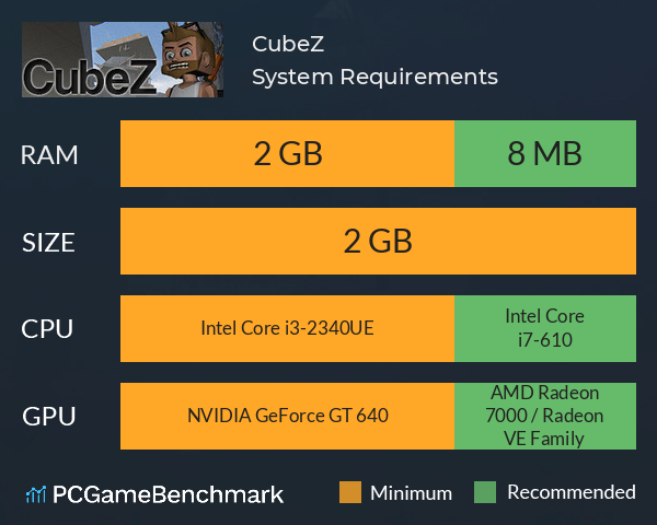 CubeZ System Requirements PC Graph - Can I Run CubeZ