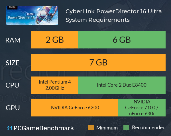 CyberLink PowerDirector 16 Ultra System Requirements PC Graph - Can I Run CyberLink PowerDirector 16 Ultra