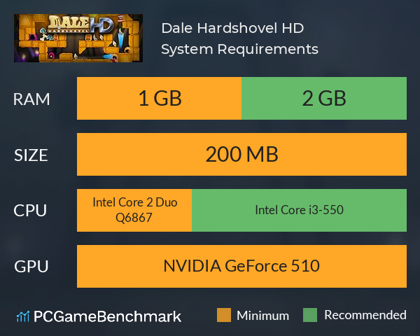 Dale Hardshovel HD System Requirements PC Graph - Can I Run Dale Hardshovel HD