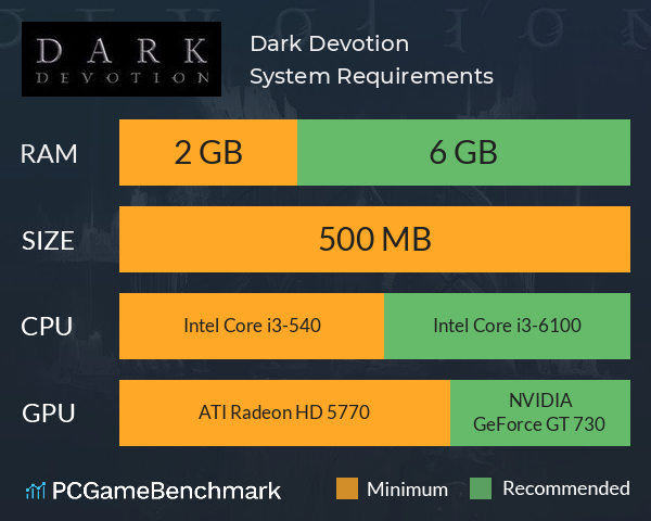 Dark Devotion System Requirements PC Graph - Can I Run Dark Devotion