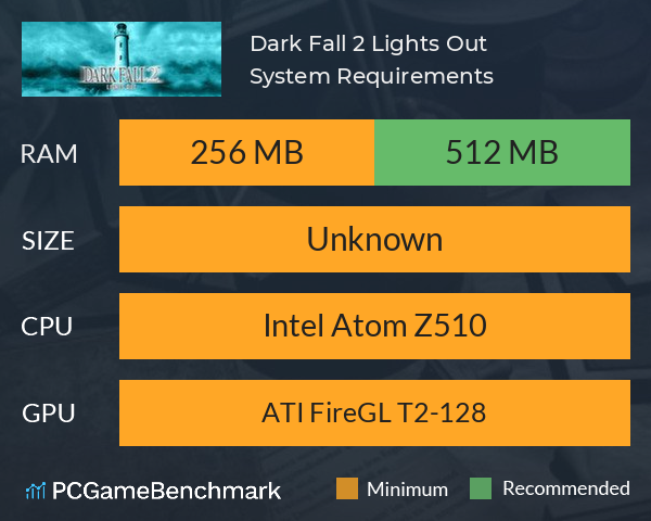 Dark Fall 2: Lights Out System Requirements PC Graph - Can I Run Dark Fall 2: Lights Out