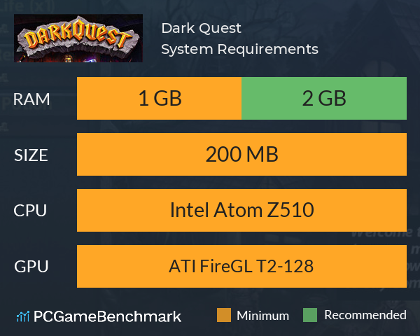 Dark Quest System Requirements PC Graph - Can I Run Dark Quest