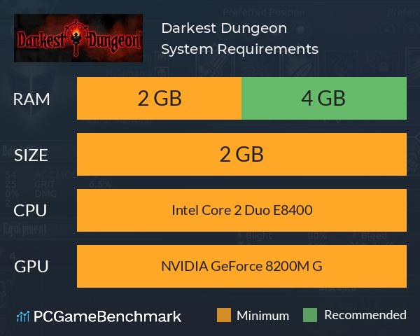 System Requirements for Darkest Dungeon (PC)
