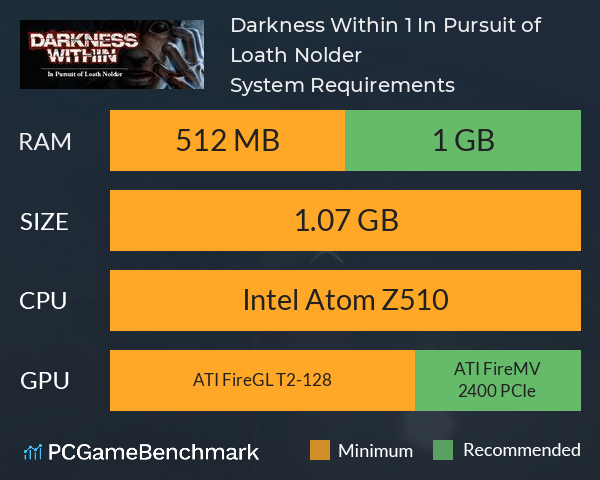 Darkness Within 1: In Pursuit of Loath Nolder System Requirements PC Graph - Can I Run Darkness Within 1: In Pursuit of Loath Nolder