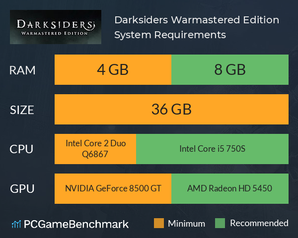 Darksiders Warmastered Edition System Requirements PC Graph - Can I Run Darksiders Warmastered Edition