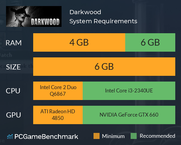 System Requirements for Darkwood (PC)