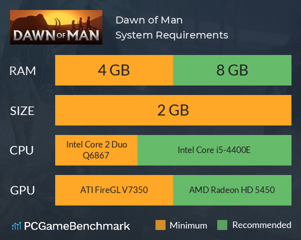 System Requirements for Dawn of Man (PC)
