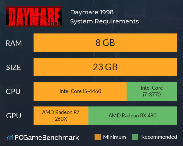 System Requirements for Daymare: 1998 (PC)