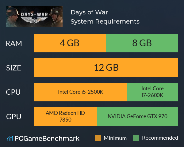 Days of War System Requirements PC Graph - Can I Run Days of War