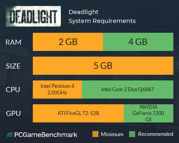 System Requirements for Deadlight (PC)