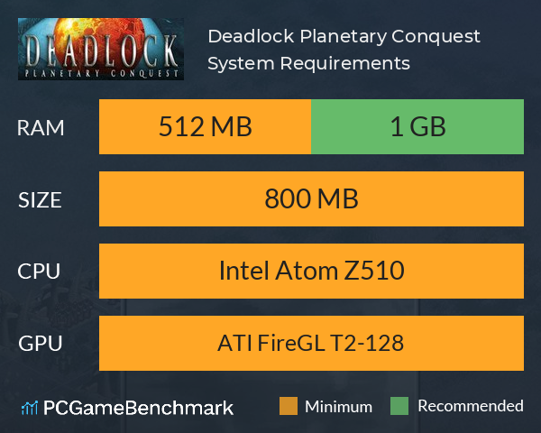 Deadlock: Planetary Conquest System Requirements PC Graph - Can I Run Deadlock: Planetary Conquest