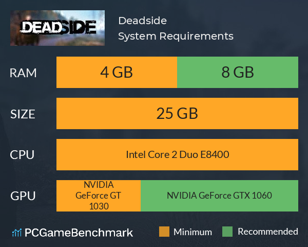 Deadside System Requirements PC Graph - Can I Run Deadside