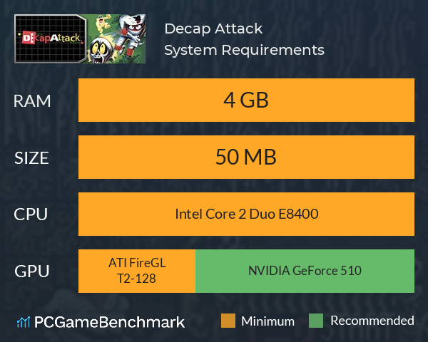 Decap Attack System Requirements PC Graph - Can I Run Decap Attack