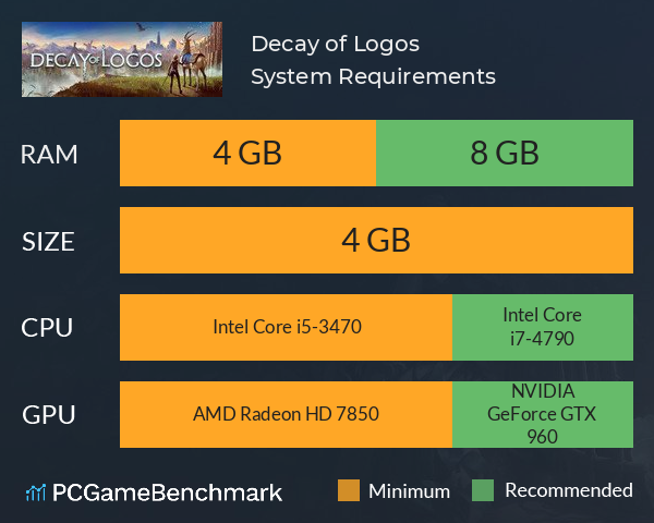 System Requirements for Decay of Logos (PC)