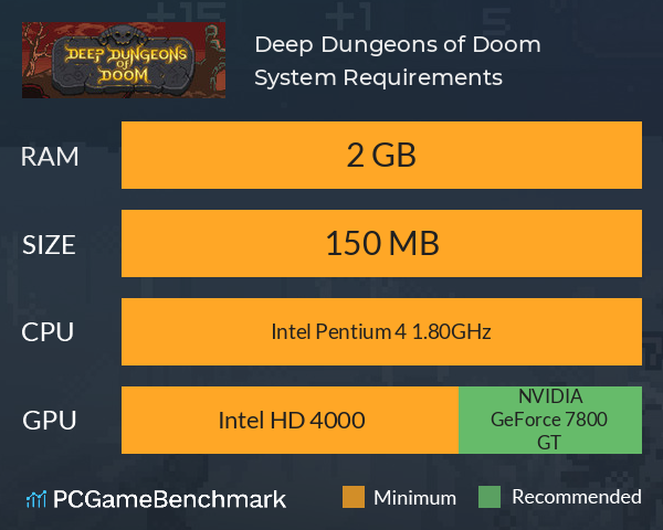 Deep Dungeons of Doom System Requirements PC Graph - Can I Run Deep Dungeons of Doom