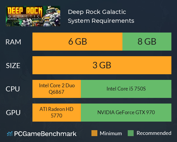 Deep Rock Galactic System Requirements PC Graph - Can I Run Deep Rock Galactic