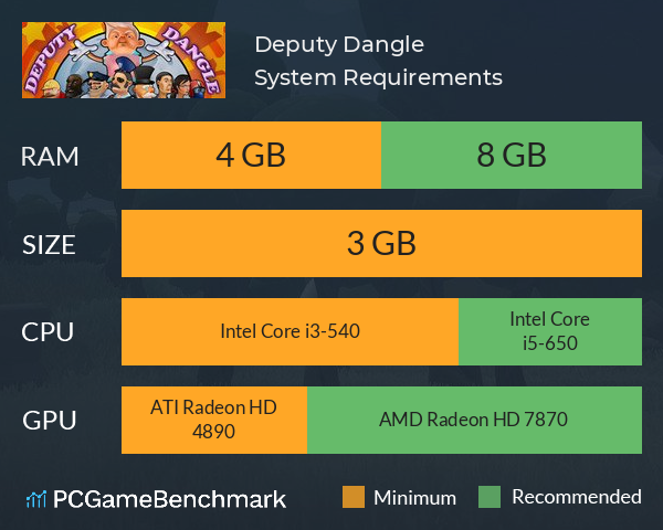 Deputy Dangle System Requirements PC Graph - Can I Run Deputy Dangle