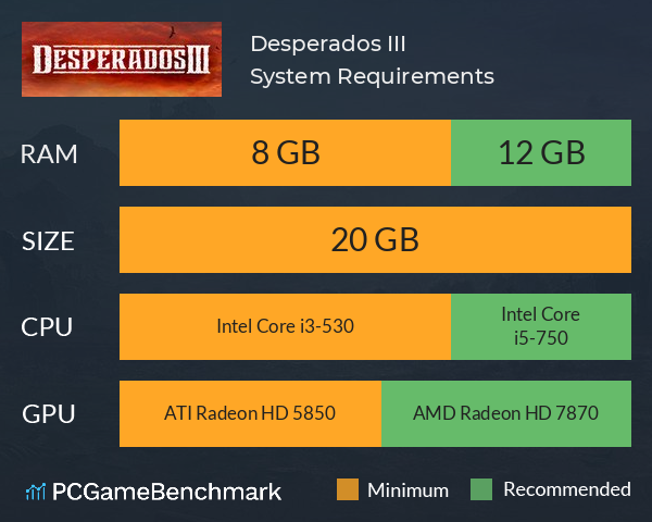 System Requirements for Desperados III (PC)