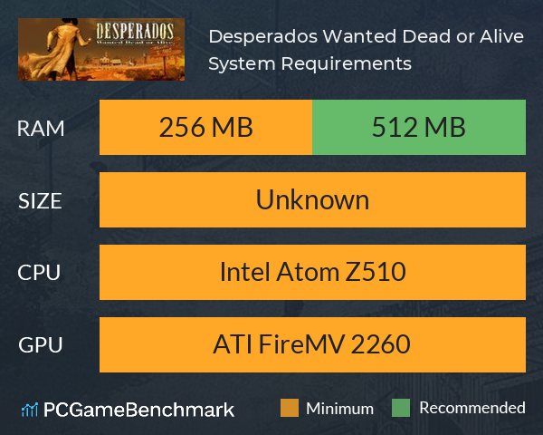 Desperados Wanted Dead Or Alive System Requirements Can I Run It Pcgamebenchmark