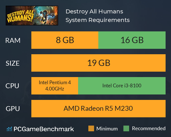 System Requirements for Destroy All Humans! Remake (PC)