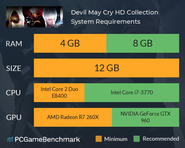 Devil May Cry HD Collection System Requirements PC Graph - Can I Run Devil May Cry HD Collection