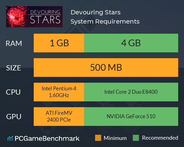 Devouring Stars System Requirements PC Graph - Can I Run Devouring Stars