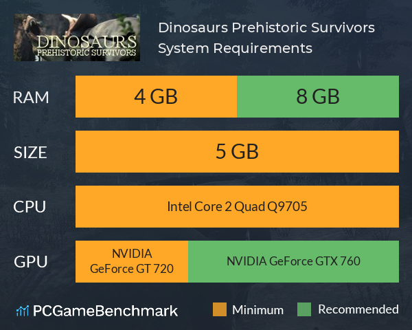 Dinosaurs Prehistoric Survivors System Requirements PC Graph - Can I Run Dinosaurs Prehistoric Survivors
