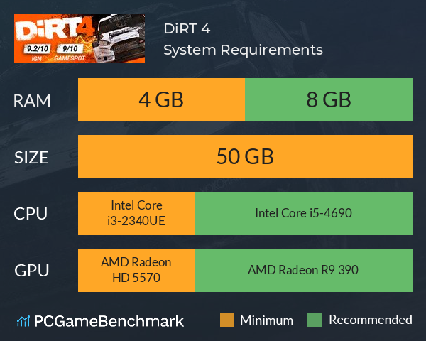 DiRT 4 System Requirements PC Graph - Can I Run DiRT 4