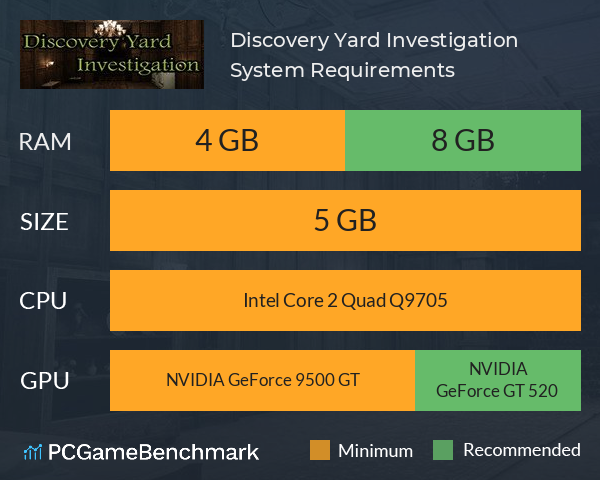 Discovery Yard Investigation System Requirements PC Graph - Can I Run Discovery Yard Investigation