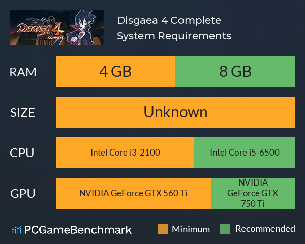 Disgaea 4 Complete+ System Requirements PC Graph - Can I Run Disgaea 4 Complete+