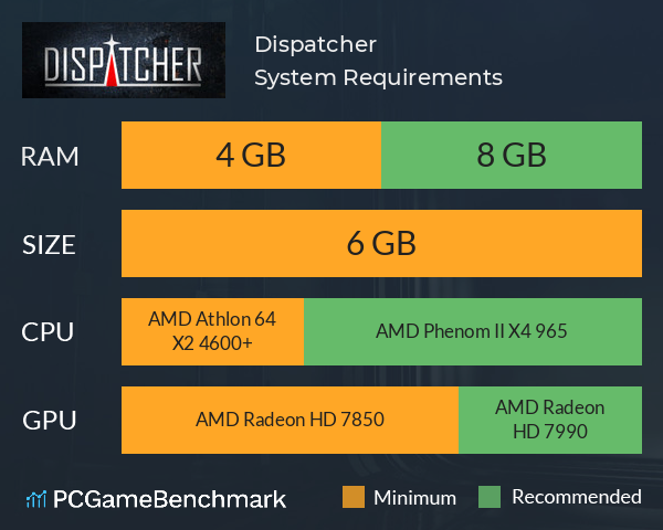 Dispatcher System Requirements PC Graph - Can I Run Dispatcher