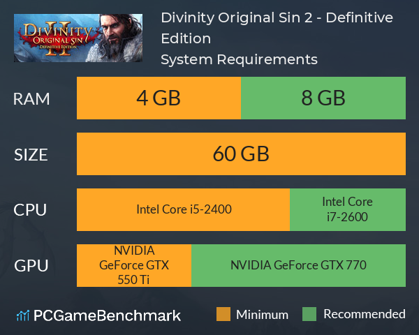 Divinity: Original Sin 2 - Definitive Edition System Requirements PC Graph - Can I Run Divinity: Original Sin 2 - Definitive Edition