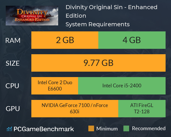 Divinity: Original Sin - Enhanced Edition System Requirements PC Graph - Can I Run Divinity: Original Sin - Enhanced Edition