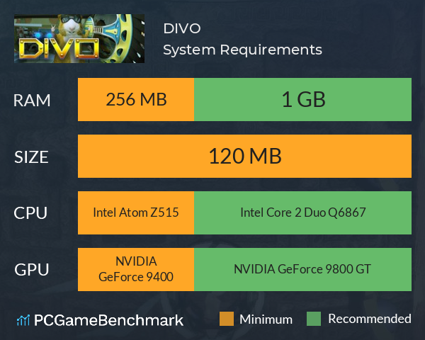 DIVO System Requirements PC Graph - Can I Run DIVO