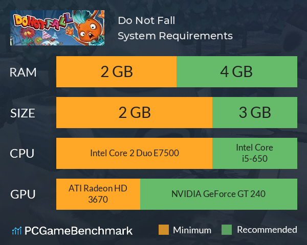Do Not Fall System Requirements PC Graph - Can I Run Do Not Fall
